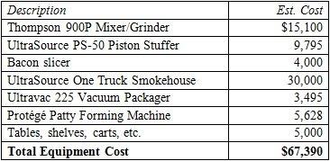 12_FeasibilityEquipment