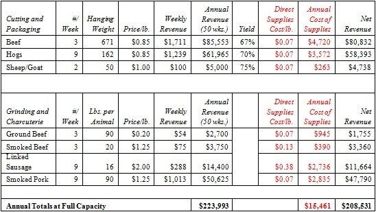 14_FeasibilityOperatingExpenses