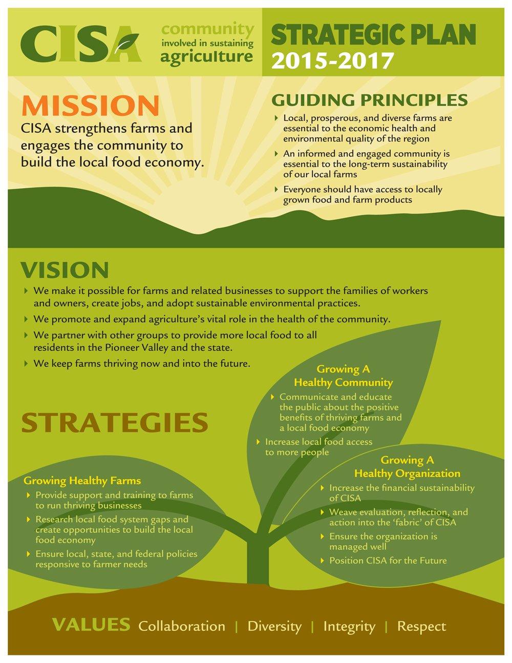 StrategicPlan2014small
